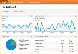 Higgins Marketing Group-Marketing Tools
