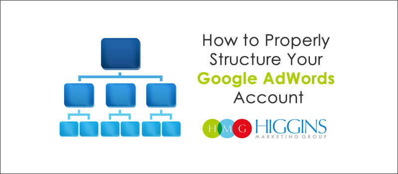 How to Properly Structure Your AdWords Account