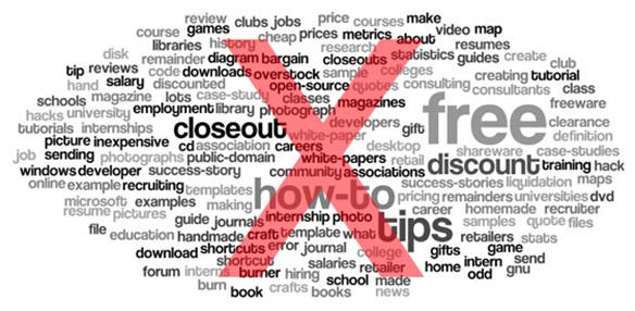 Higgins Marketing Group Negative Keywords