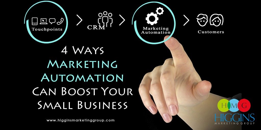 4 Ways Marketing Automation Can Boost Your Small Business