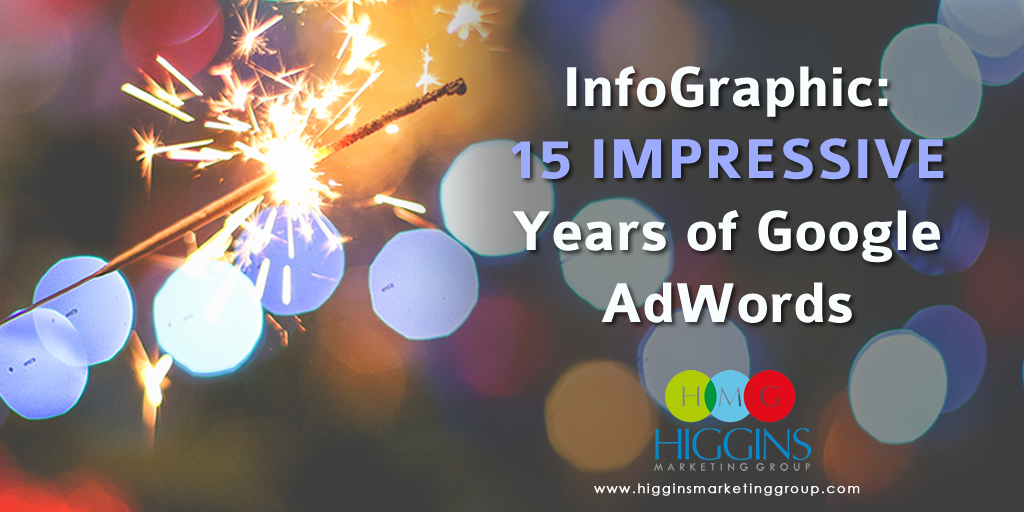 Higgins Marketing Group - 15 IMPRESSIVE Years of Google AdWords (Infographic)