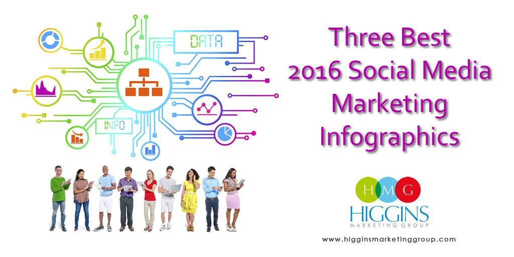 Three Best 2016 Social Media Marketing Infographics