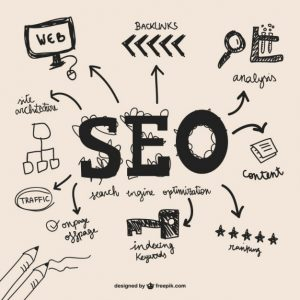 Higgins Marketing Group - 8 Elements of Small Business Marketing - SEO