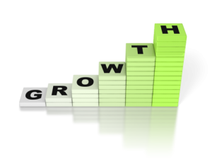 Higgins Marketing Group WordPress Right For Your Business growth