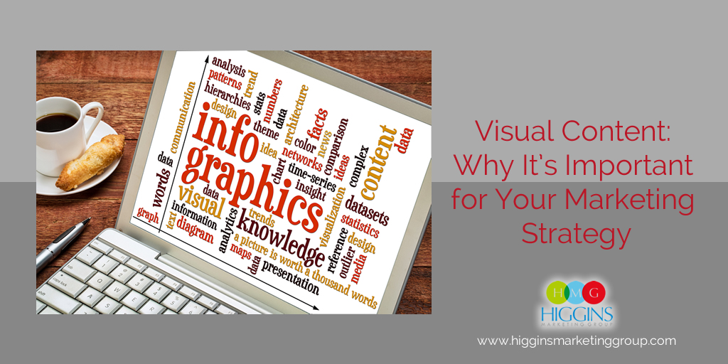 Visual Content: Why It's Important for Your Marketing Strategy