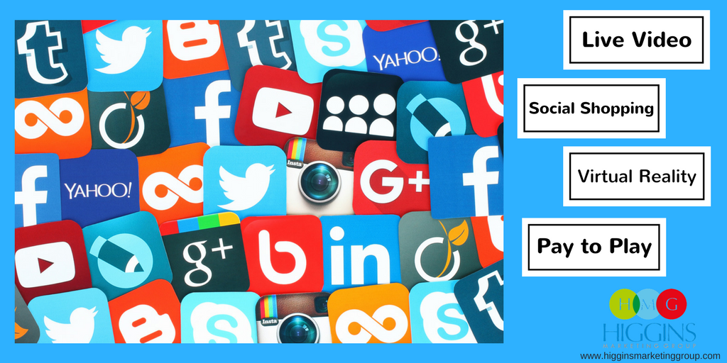 Are You In-the-Loop on These 4 Social Media Marketing Trends?