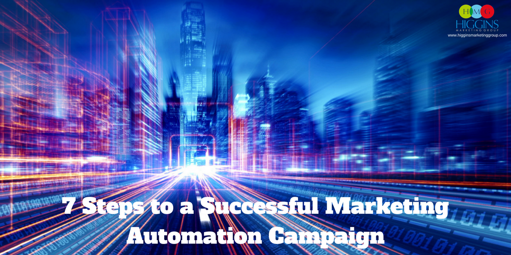 7 Steps to a Successful Marketing Automation Campaign