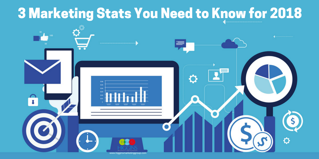 3 Marketing Stats You Need to Know for 2018