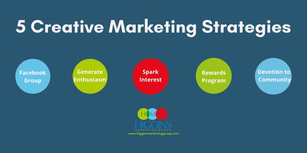 5 Creative Marketing Strategies